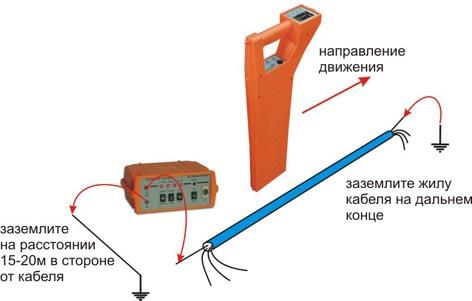 2012 года Новая версия ПОИСК 410 МАСТЕР